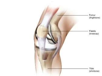 Total knee replacement surgery, the second time around
